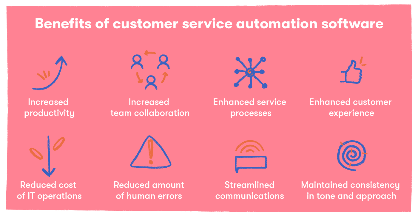 benefits-of-customer-service