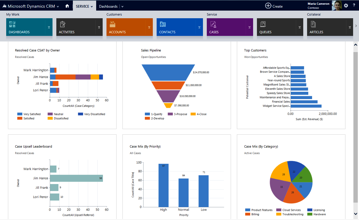 Data-Storage-Microsoft-Dynamics-CRM-stats
