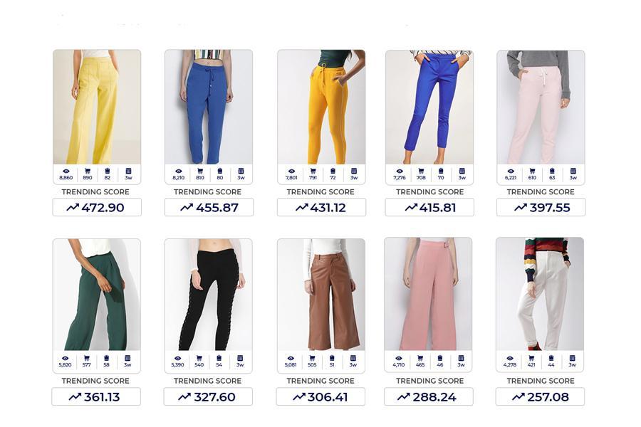Trending sort order in ecommerce