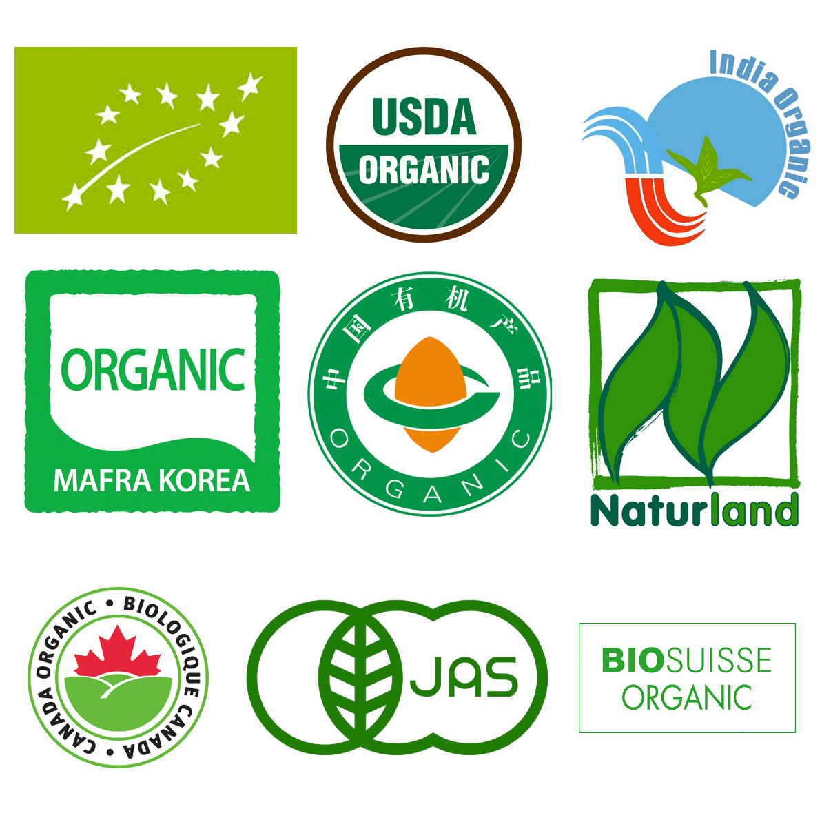 organic certification certifications foods bio nature farmers agencies safety mantra save